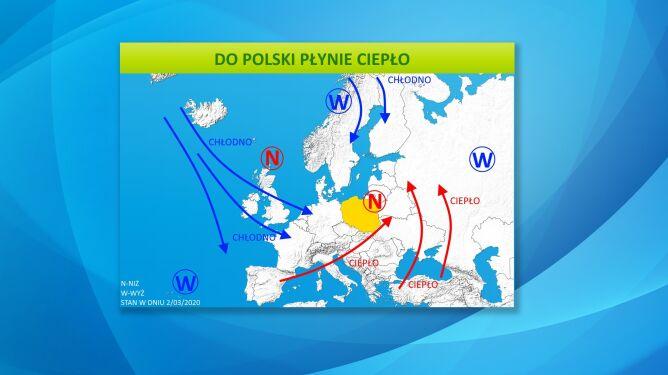 Do Polski płynie ciepło