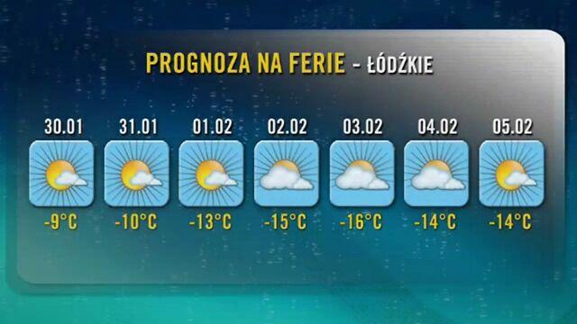 Prognoza pogody TVN Meteo na ferie - łódzkie